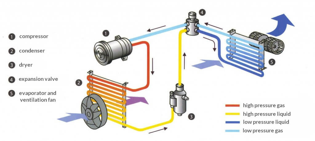 air-condition-diagram